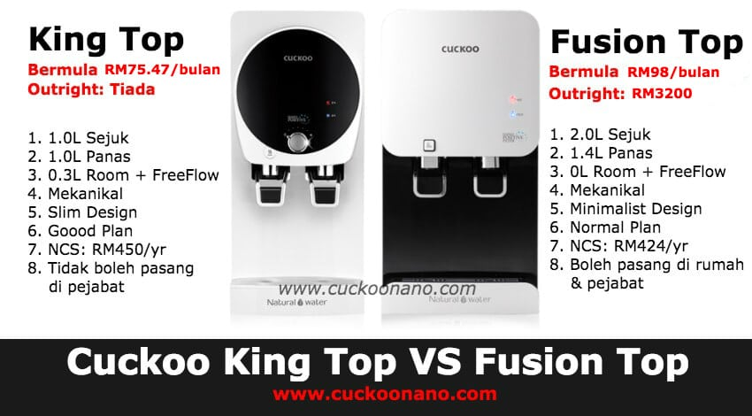 Apa Beza Cuckoo King Top VS Fusion Top?